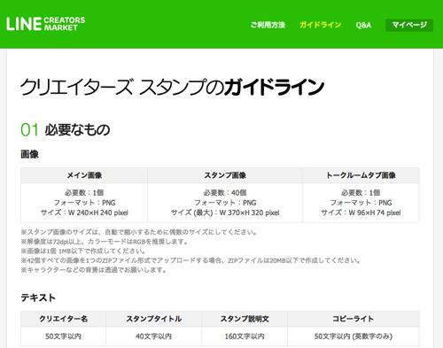 ガイドライン LINE Creators Market