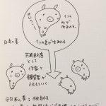みじんこ漫画で学ぶ「現代美術」~集団で育まれる不完全の美という日本芸術の特徴