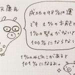 みじんこ漫画で学ぶ超一流の仕事術~佐藤可士和「聞き上手 話し上手」