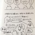 みじんこ漫画でまとめる佐藤航陽「お金2.0 新しい経済のルールと生き方」