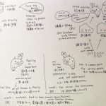 韓国と日本の違いを考える~選挙制度、思想、歴史