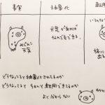 前田裕二さんの『メモの魔力』から学ぶ、姿勢としてのメモ